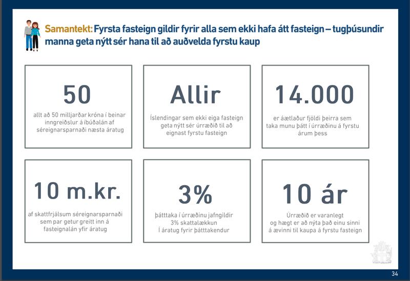 """Úr glærukynningu fyrir """"Fyrstu fasteign"""""""