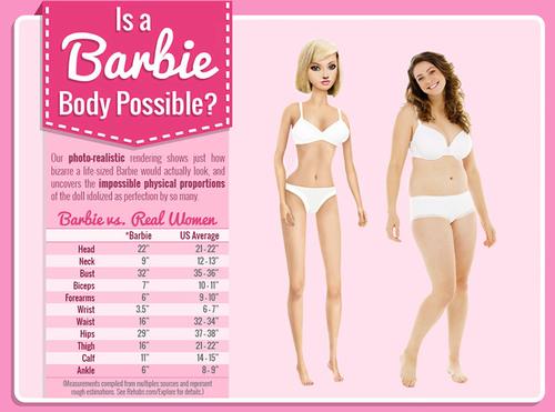 Barbie er ekki alveg í tengslum við veruleikann.
