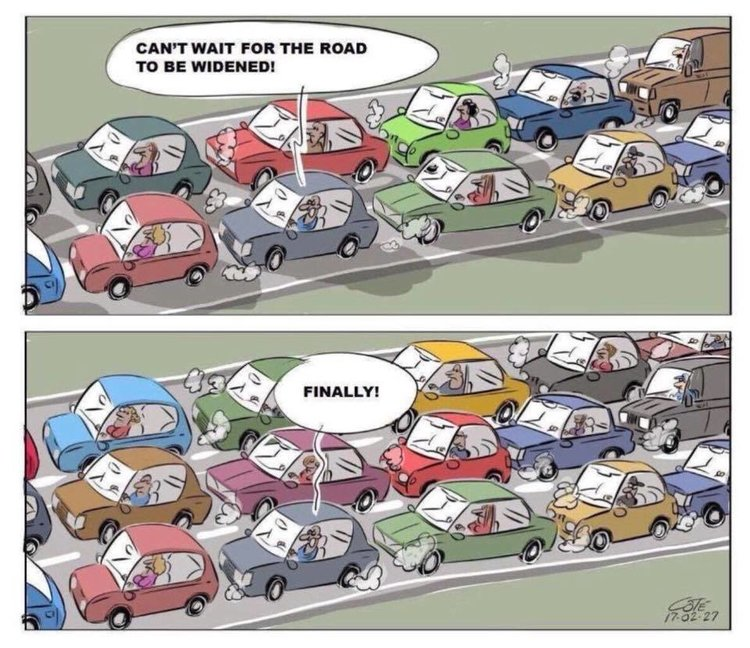 "Aukin ferðamyndun (Induced Demand). Mynd í greininni ""2 Reasons Why the American Approach to Congestion is Totally Wrong"" eftir Rachel Quednau, birt 26. júní 2018."