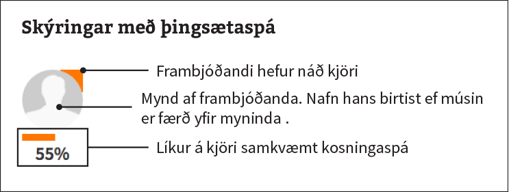 Þingsætaspá - Skýringar